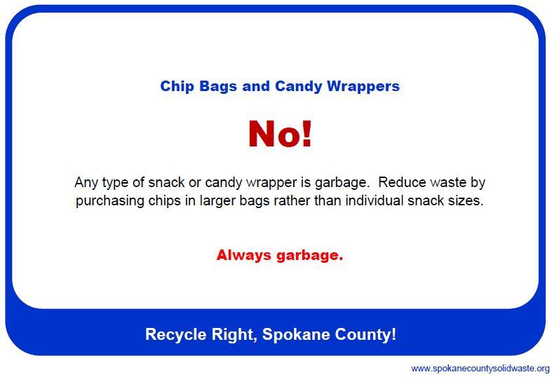 RR Candy Wrappers A